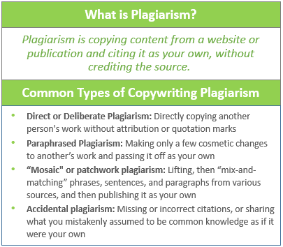 Definition of plagiarism: deliberate plagiarism, paraphrased plagiarism, Patchwork plagiarism, and accidental plagiarism.