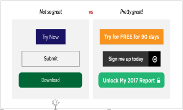 Unclear CTAS limits lead generation. Weak: Try Now; Submit; Download. Great CTAs: Try for FREE for 90 days; sign me up today; unlock my 2017 report.
