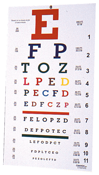 Photo of eye chart. Readability is essential for all scanning patterns