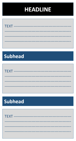 Writing using proper formatting improves the user experience.
