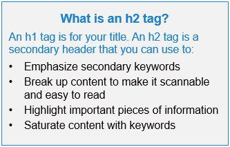 What is an H2 tag? It's a secondary header used to: emphasize secondary keywords, break up content for scannability, highlight key info,