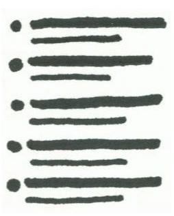 Image of  blog post checklist