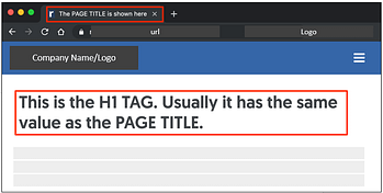 Image Text: This is the H2 tag. Usually it has the same value as the page title. Boston-based copywriter Westebbe Marketing.